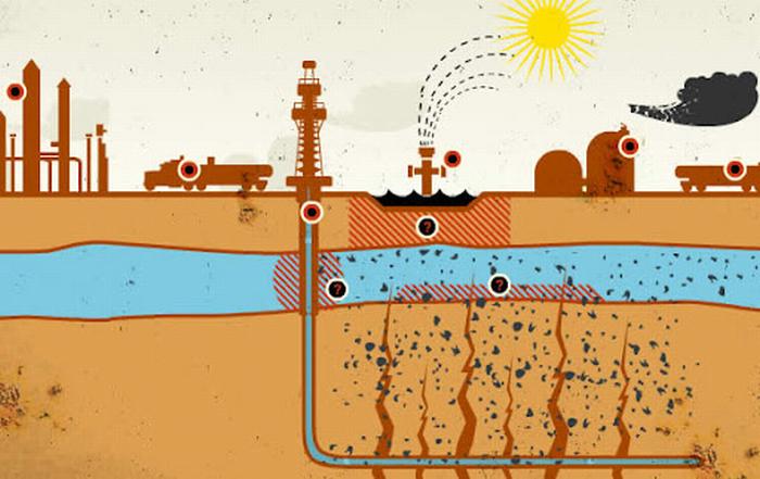 """Terremoto e """"fracking"""", c'è un rapporto?"""