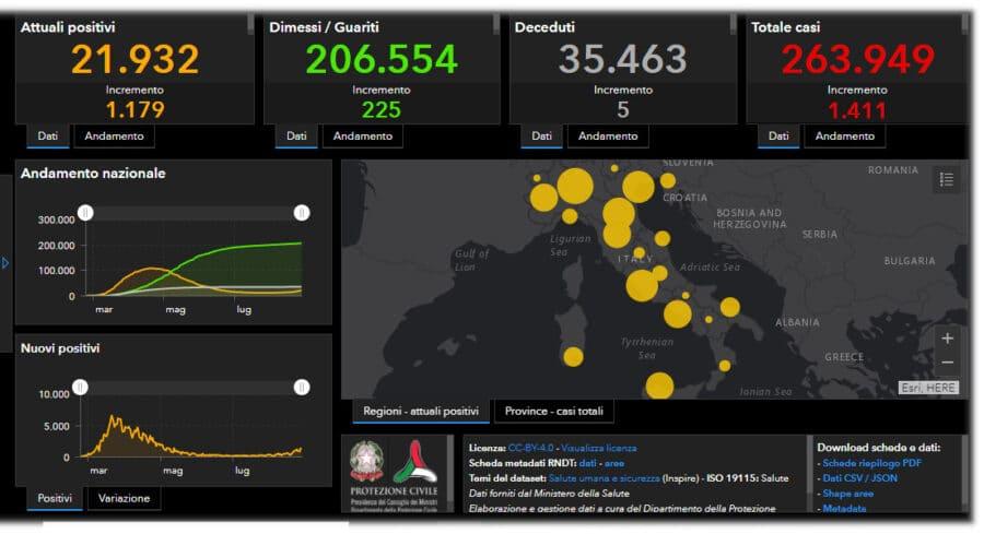 Coronavirus: positivi in crescita in Italia e in Emilia Romagna, la situazione preoccupa