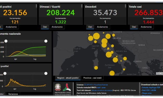 Coronavirus, i casi positivi sono 1444, 149 in Emilia Romagna