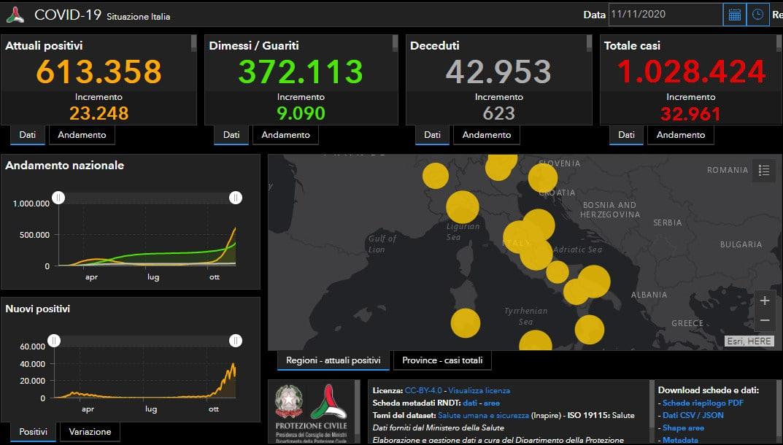 Coronavirus: situazione preoccupante a Imola, raddoppiati i contagi in 24 ore