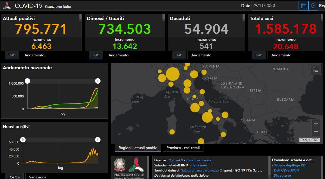 Coronavirus: due decessi nell'imolese, in Italia 20.648 positivi e 541 morti