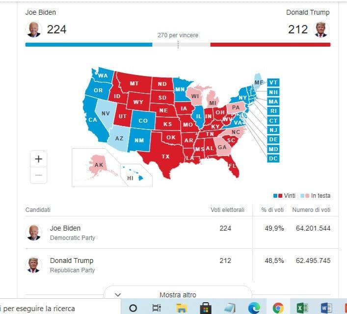 Chi ha vinto le elezioni Usa?