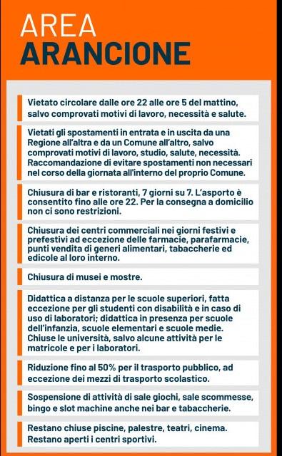 Emilia Romagna in zona arancione almeno fino al 3 dicembre