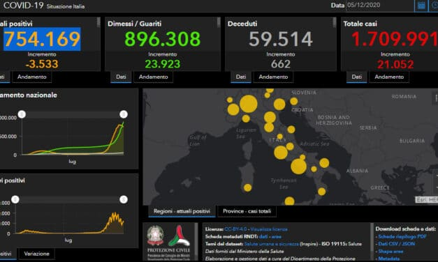 Coronavirus: ancora due decessi a Imola, 662 in Italia