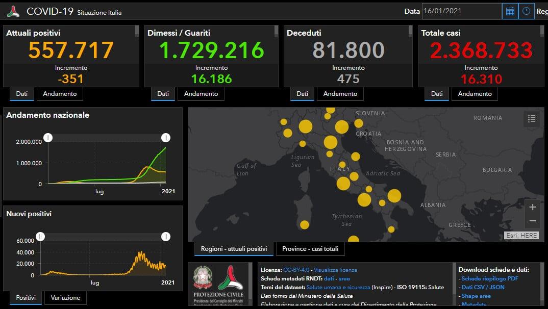 Coronavirus: due decessi nel territorio imolese, in Italia indice di positività al 6,3%