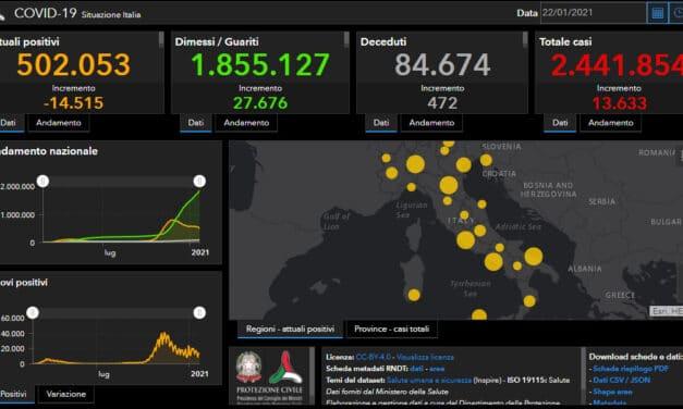 Coronavirus: nel territorio imolese 4 decessi, in Italia l'indice Rt scende sotto l'1