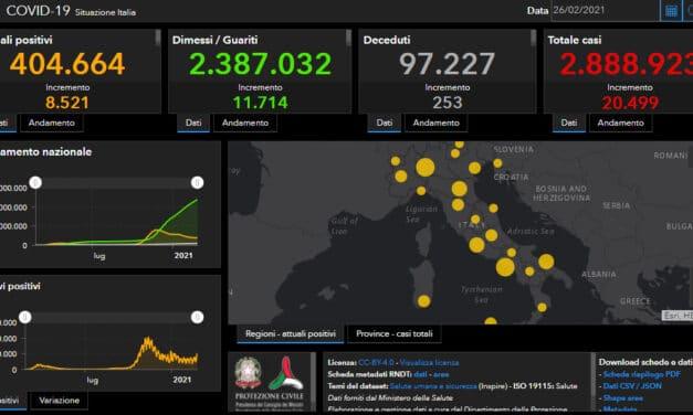Coronavirus, in Emilia Romagna allerta rossa e in Italia positivi sopra quota 20 mila