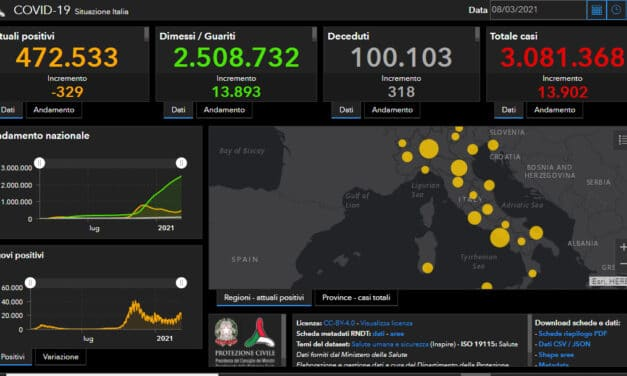 Coronavirus: in Italia superati i 100 mila decessi