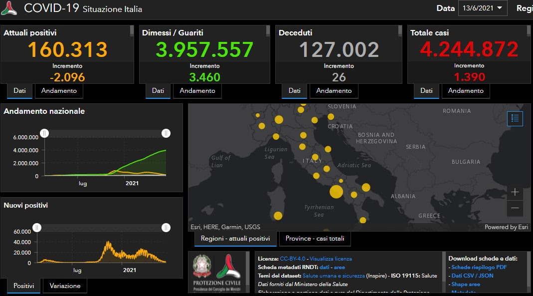 Coronavirus: calano i decessi in Italia, 26. In Emilia Romagna 123 positivi e 3 morti