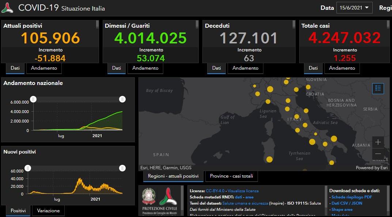 Coronavirus: boom di guariti in Italia, Ausl di Imola nessun decesso e nessun caso