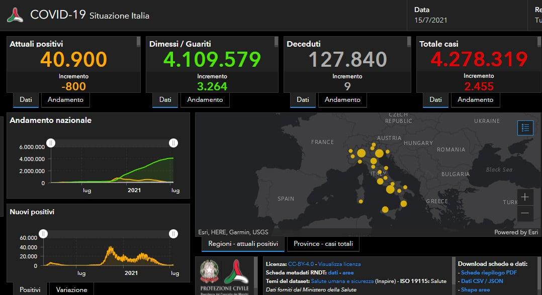 Coronavirus: crescono ancora i contagi in Italia e in regione