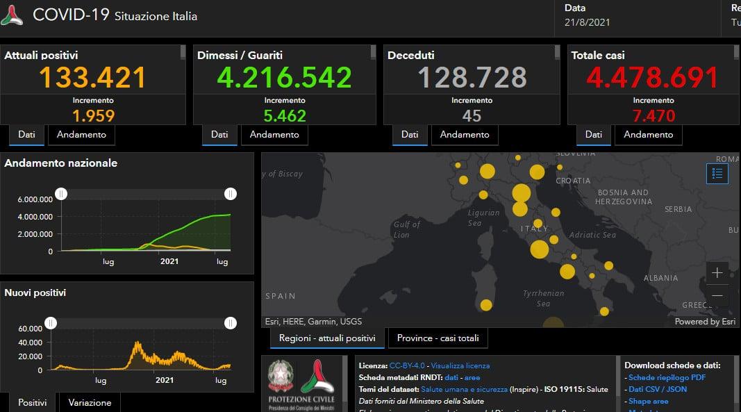 Coronavirus, aumentano i casi e il tasso in Italia, mentre calano in Regione